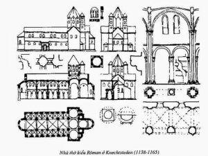 kiến trúc ROMan